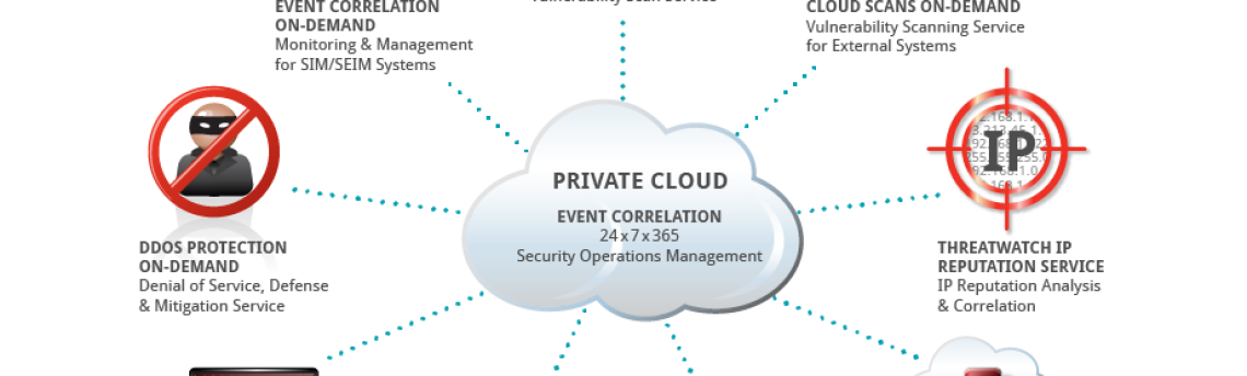 Uncategorized Archives - CIO for Hire - Cybersecurity and